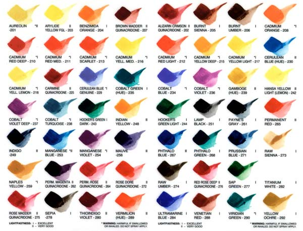Da Vinci Color Chart