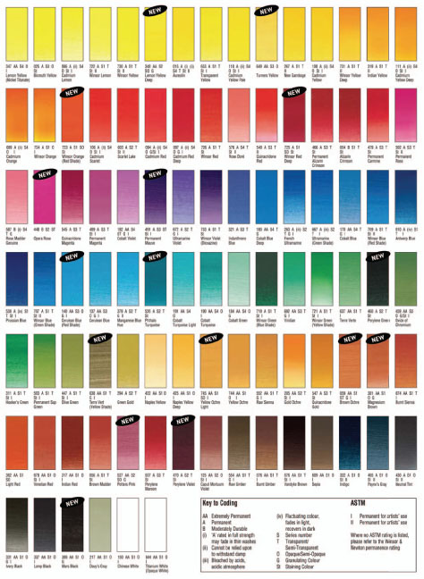 Wn Artists Watercolors Color Chart