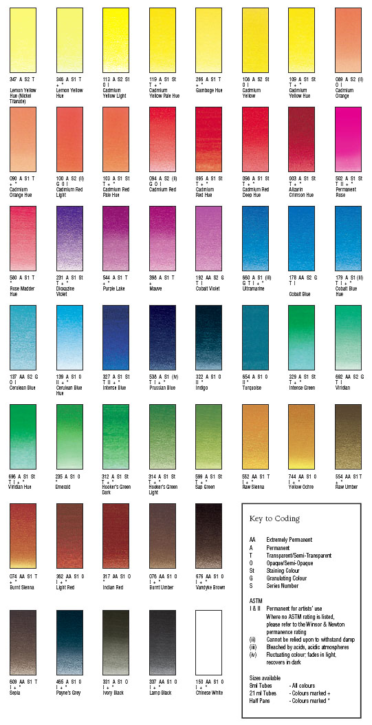 Wn Cotman Color Chart