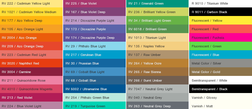 MTN WB Color Chart